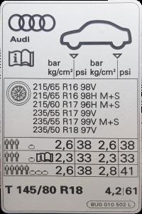 Pression des pneus – contrôle et vérification